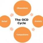 Obsessive Compulsive Disorder OCD