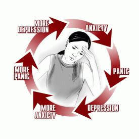understanding treatment for anxiety